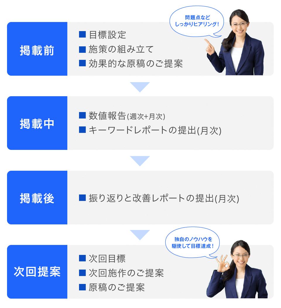 福岡 インディー ド